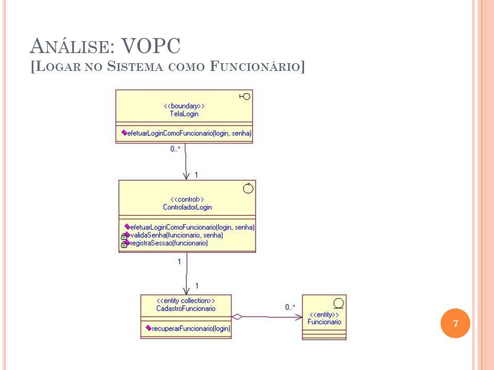 Análise: VOPC [Logar no Sistema como Funcionário]